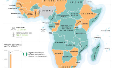 Visualizing Africa's Free Trade Ambitions